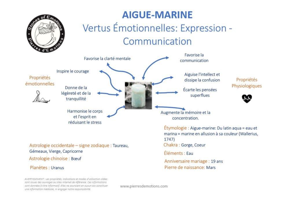 Cartographie Aigue-Marine : Propriétés Emotionnelles