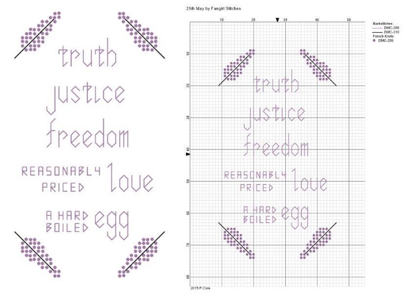25th May cross stitch pattern