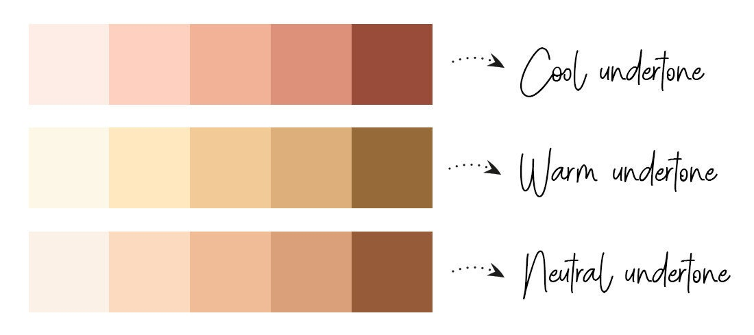 Knowing your skin undertone will help you identify which colour jewellery suits you best.