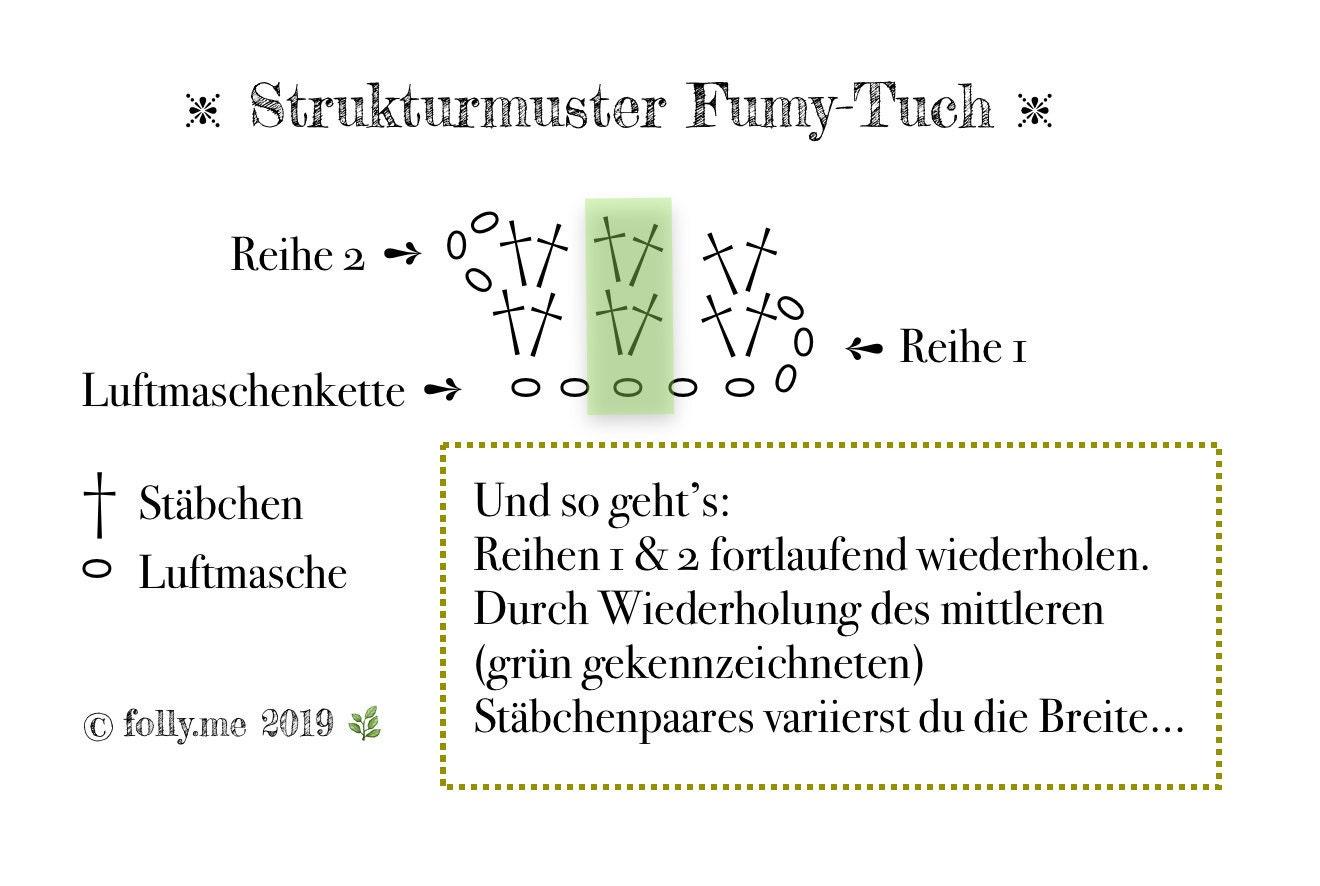 Anleitung Maschenprobe Fumy-Tuch
