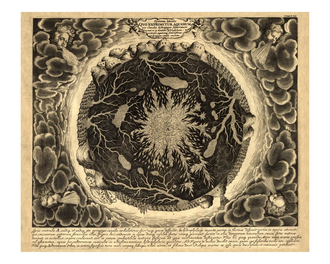 Antique geology and hydrology imagined beneath the earths crust in the 1600s!