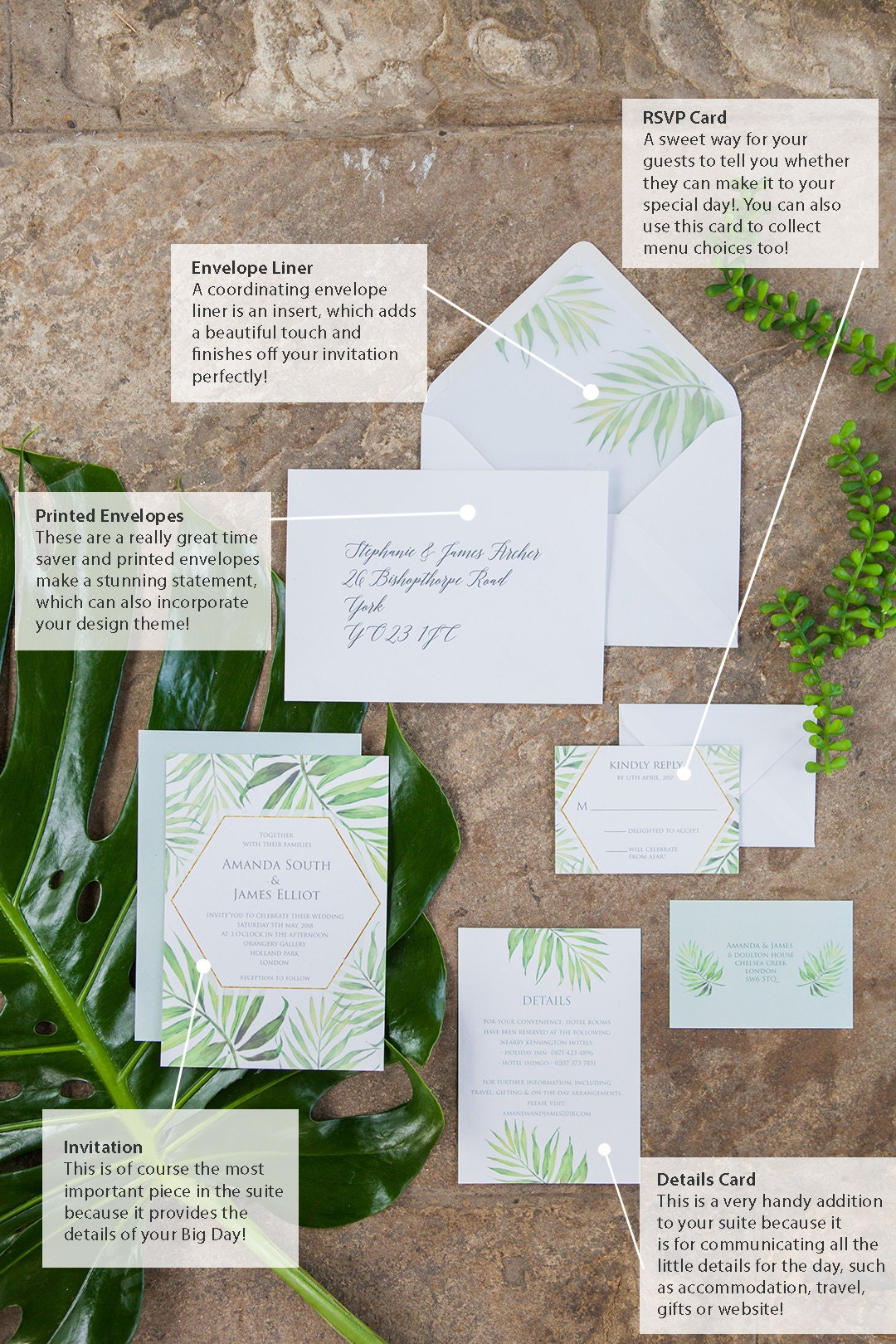 The Anatomy of A Wedding Stationery Suite