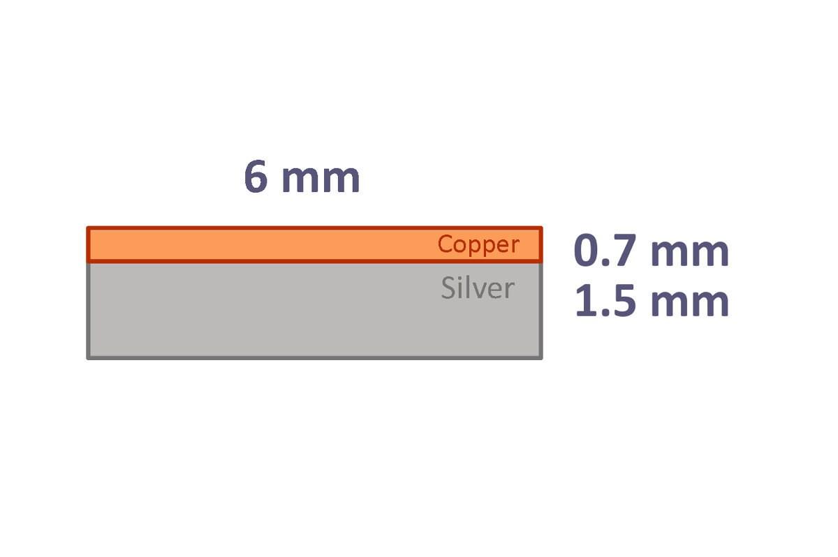 Measures Mens Copper Rings