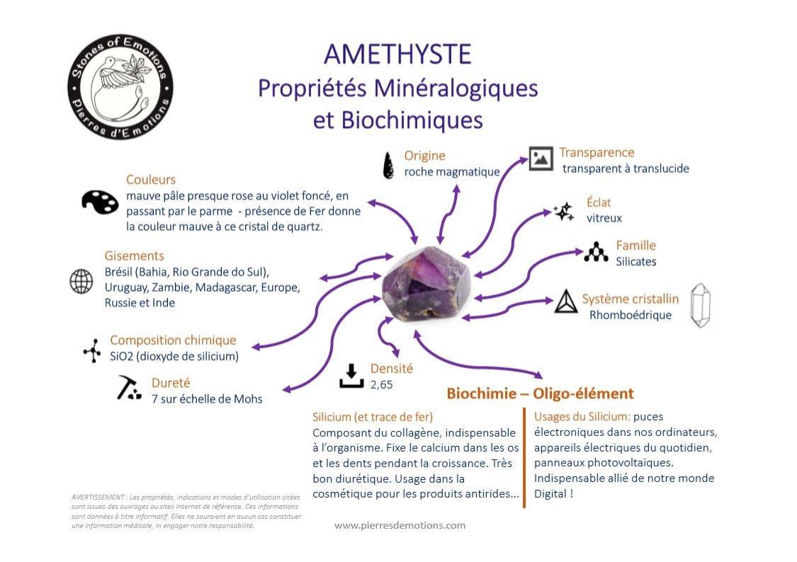 Cartographie de lAméthyste : Propriétés minéralogiques