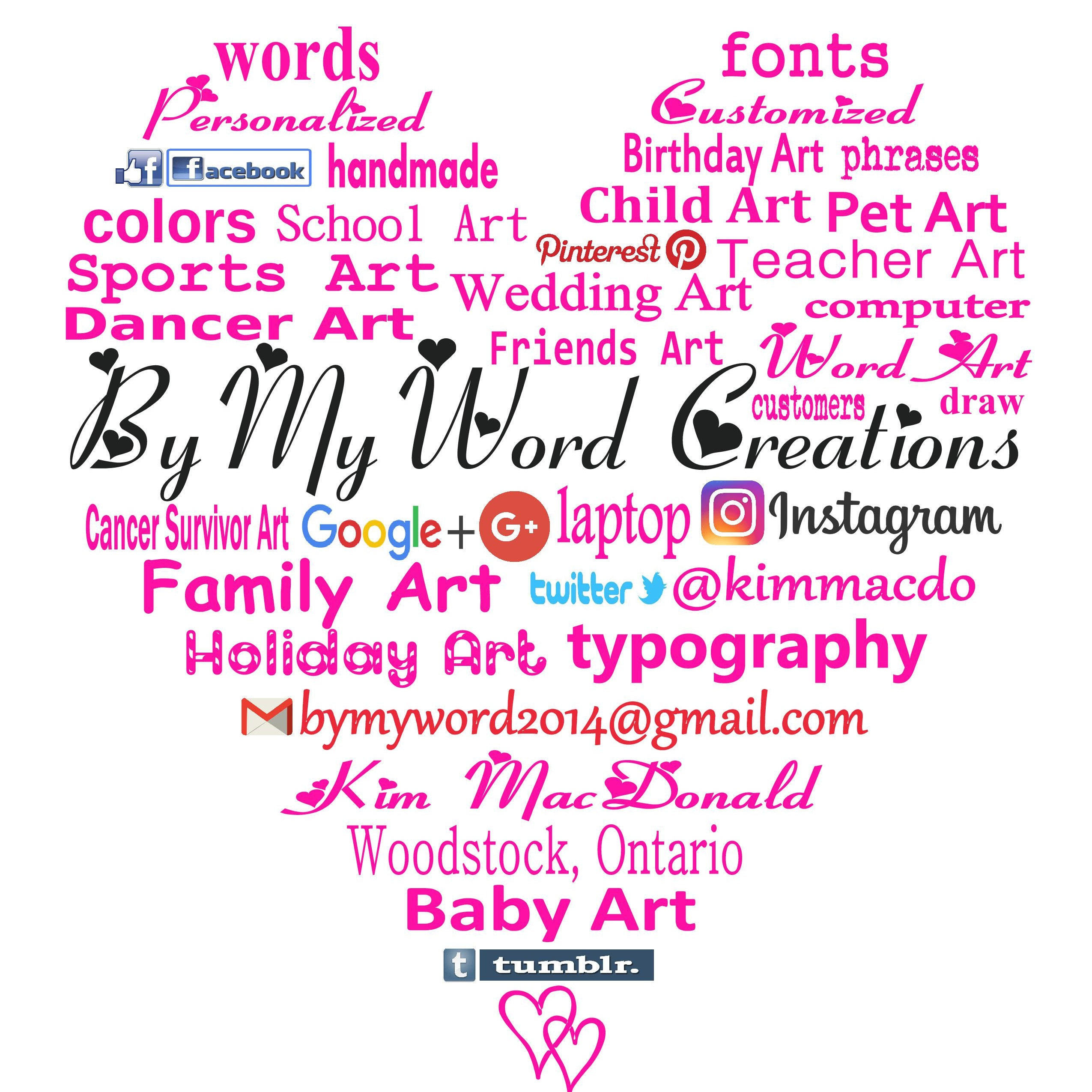 Personalized Word Art by ByMyWordCreations on Etsy