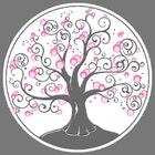 onceuponasugartree