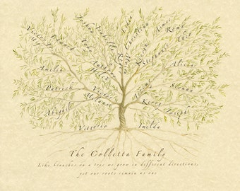 FAMILY TREE PRINTS