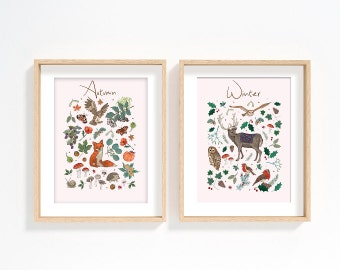 Animal & Wildlife Prints